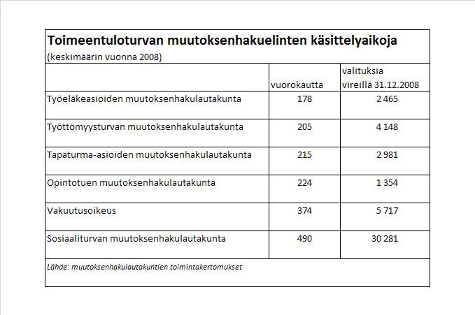 Jonotuslautakunta: käsikirjoitus | MOT | yle.fi