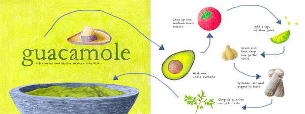 Guacamole by Hannah Fowlkes, They Draw and Cook