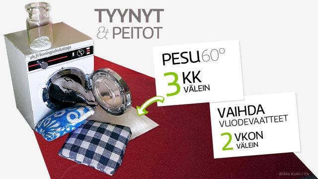 Tyynyjen pesu. Kuvitus: Riikka Kurki / Yle