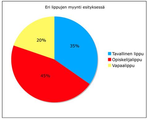 Tilastomatematiikka